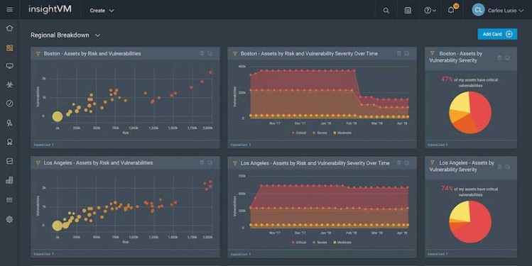 screenshot of key features dashboard in InsightVM