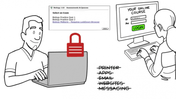 illustration of people using Respondus LockDown browser